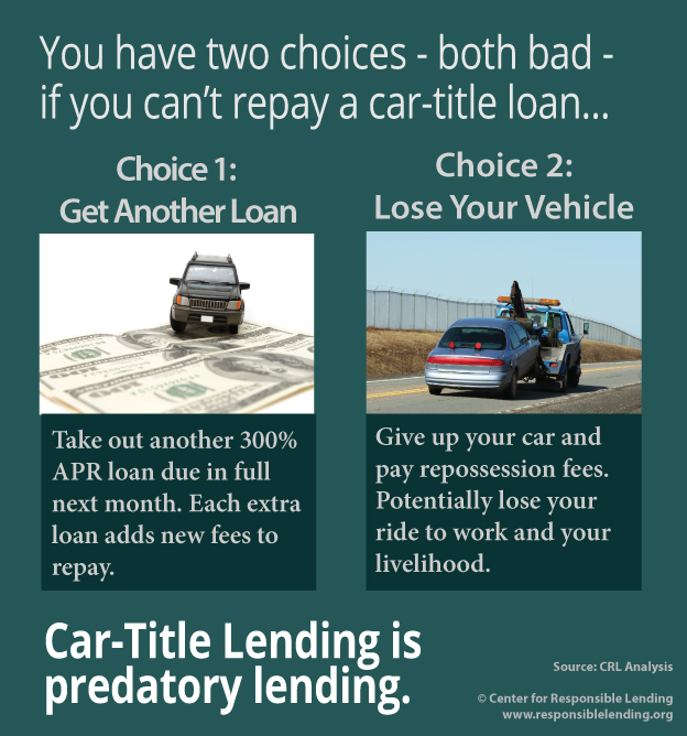 The State Of Lending: Car-Title Loans