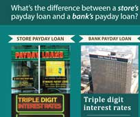 comparing bank payday to normal payday loans