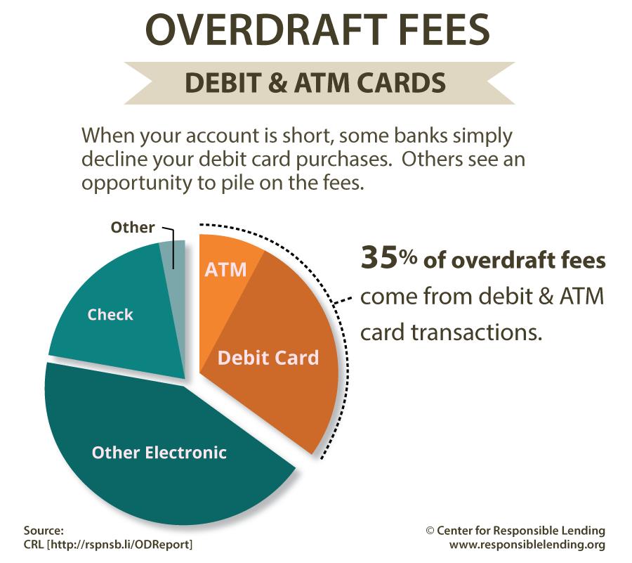 guaranteed loans self employed